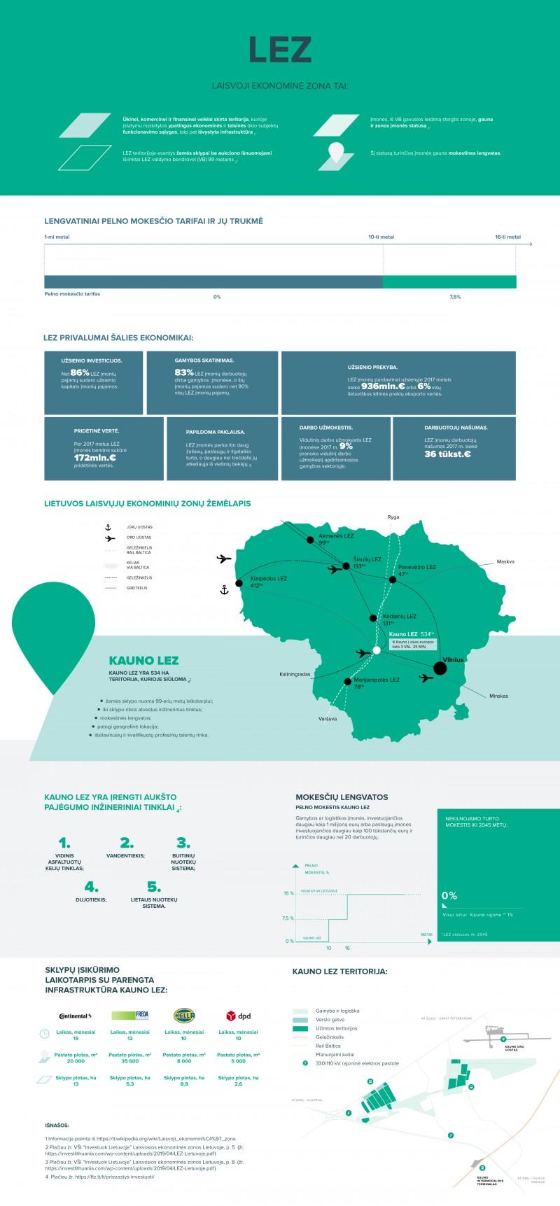 Lez-infografikas